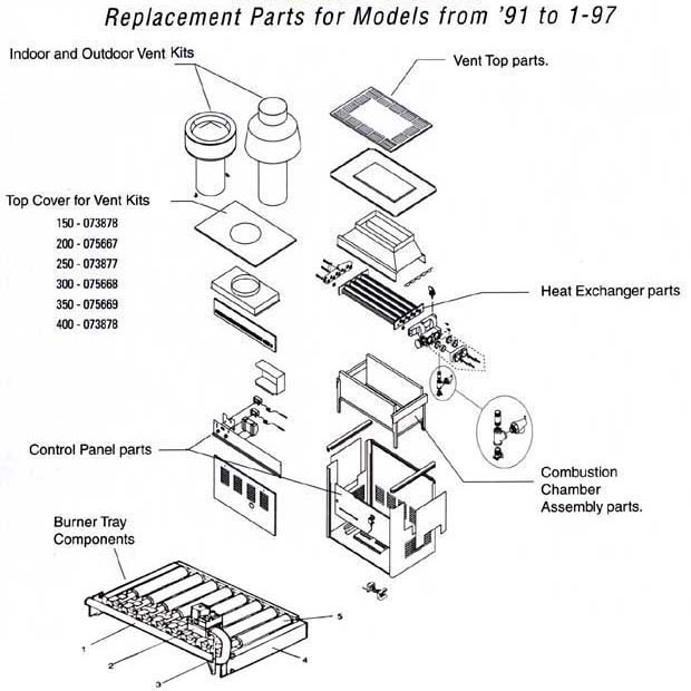PicturesCategory/mmx9197-parts.JPG